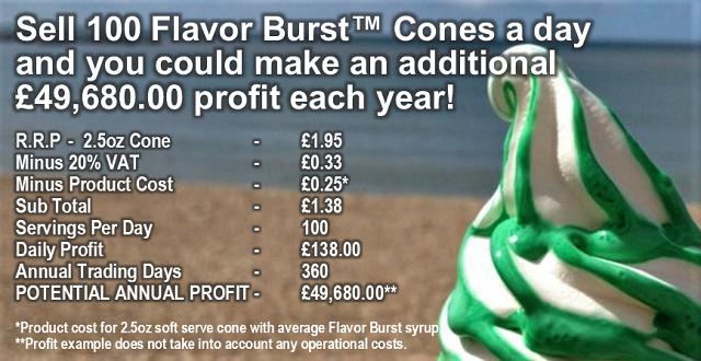 100 Flavor Burst Cone Profit example